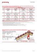 Vlnovky Sigma - Nelskamp - Page 2