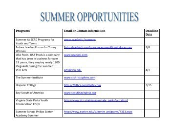 Programs Email or Contact Information Deadline Date Summer At ...