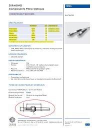 DIAMOND Composants Fibre Optique