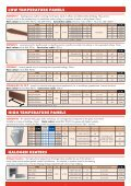 Product catalogue - Page 5