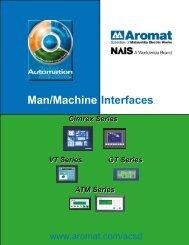 Man/Machine Interfaces