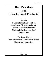 Raw Ground Products