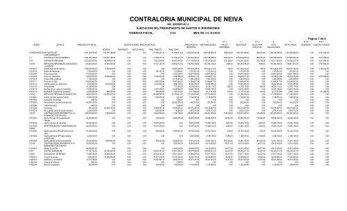 CONTRALORIA MUNICIPAL DE NEIVA