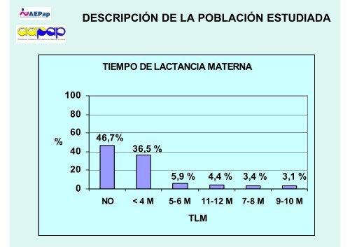 Morbilidad y consumo recursos - Asociación Española de Pediatría ...