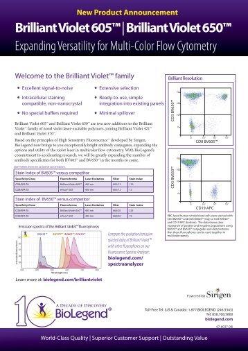 Brilliant Violet 605™  Brilliant Violet 650™ Expanding ... - Inopat