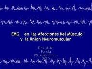 EMG en las Afecciones Del Músculo y la Union Neuromuscular
