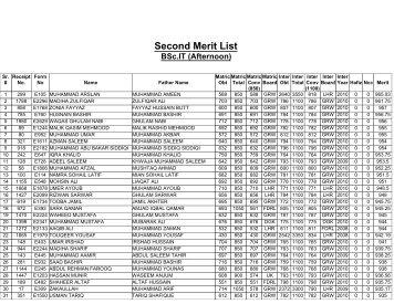 Second Merit List