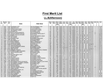 First Merit List