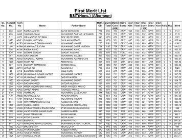 First Merit List