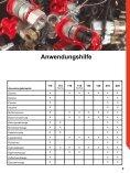 Hochdruck- hydraulik - Seite 7