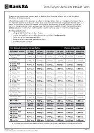 Term Deposit Accounts Interest Rates