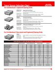 SUPER SPACER® STRUCTURAL FOAM SPACER SYSTEMS - Page 3