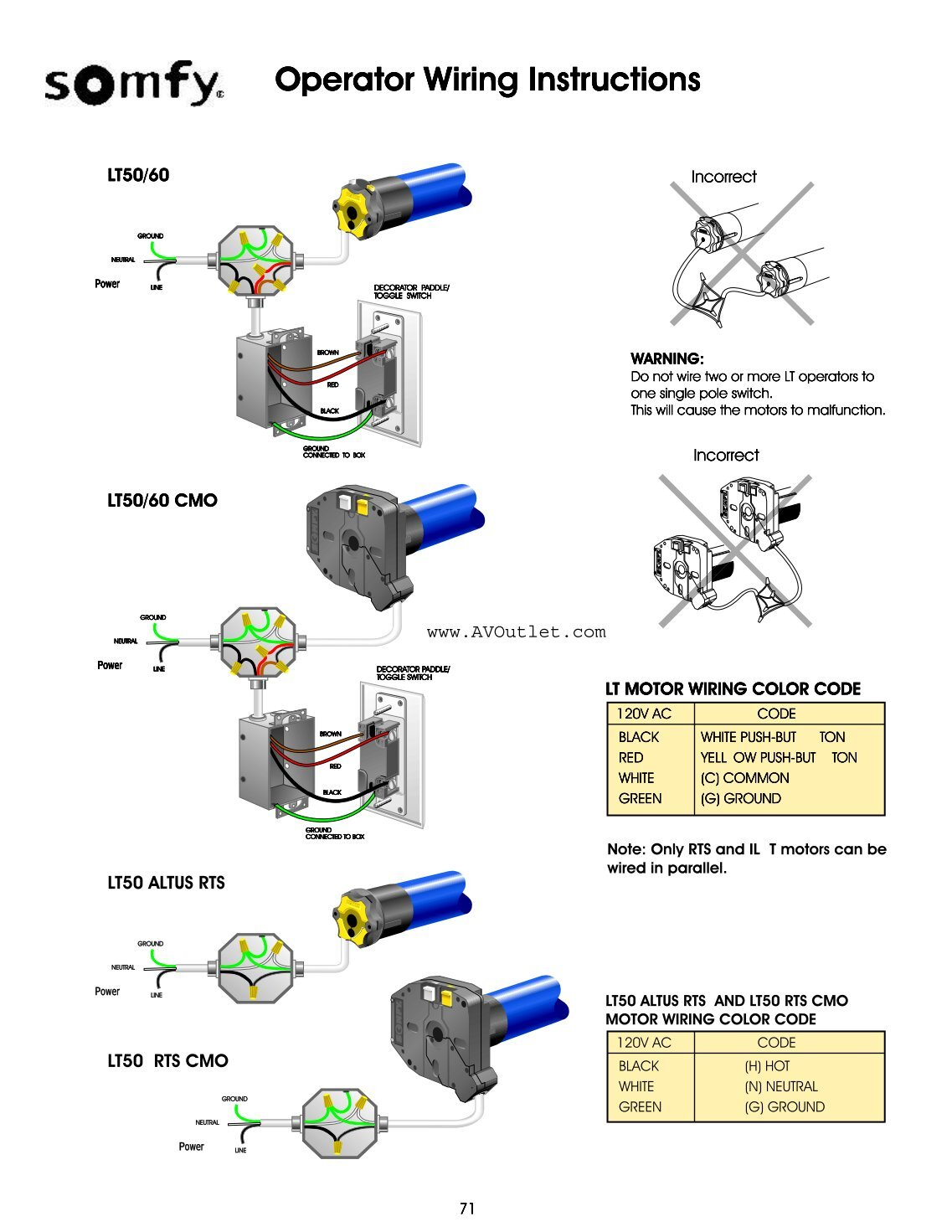 Rts Motor Wiring Diagram Electrical Schematics Single Phase Capacitor Start Induction 20 Free Magazines From Avoutlet Com Ac