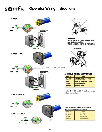 somfy ac motor wiring instructions av outlet yamaha golf cart wire harness jg5 82590 02 00 yamaha golf cart  at gsmx.co