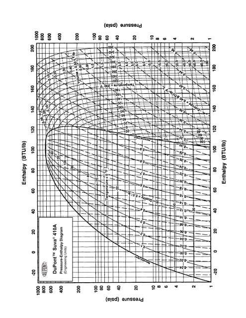 R22 Wiring Diagram   Online Wiring Diagram on