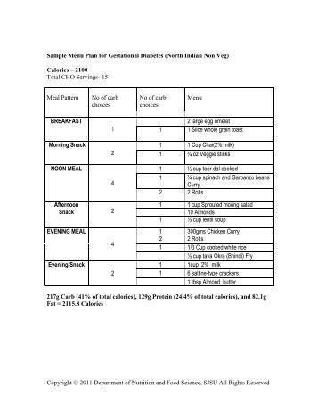 2000 calorie diabetic diet meal plan pdf