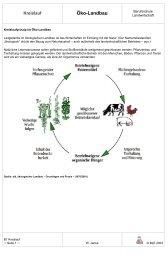Öko-Landbau