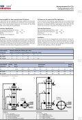 ESK Katalog 2010 / Auflösung: 100 dpi - ESK Schultze - Page 3