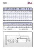 Details Filtertrockner - ESK Schultze - Page 2
