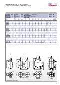 Flüssigkeitsabscheider Suction Line Accumulators - ESK Schultze - Page 6