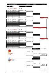 Resultados Fase Final Campeonato de Espana Absoluto 23-01-10.pdf