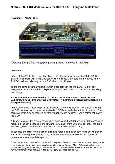 Brilliant Rb25Det Ecu Wiring Free Download Wiring Diagrams Pictures Wiring Wiring Cloud Venetbieswglorg