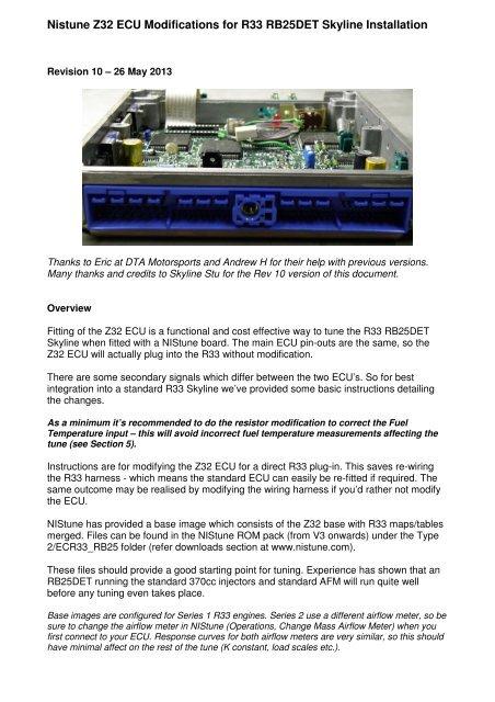 Superb Wiring Of R33 Rb25Det Ecu New Model Wiring Diagram Wiring Digital Resources Honesemecshebarightsorg