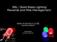 SSL / Solid State Lighting Rewards and Risk Management