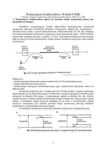 Wzmacniacze światłowodowe Wykład 9 SMK