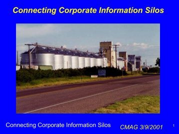 Connecting Corporate Information Silos