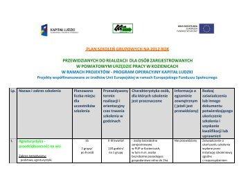 Plan szkoleń grupowych na 2012 r. - PUP Kozienice