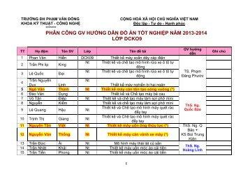 Phan Cong HDDA DCK09.pdf - Trường Đại học Phạm Văn Đồng