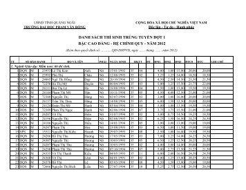 2. Danh sách thí sinh trúng tuyển bậc Cao đẳng - Trường Đại học ...