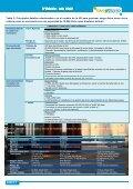 Espanol - Sweethanol EU - Page 4