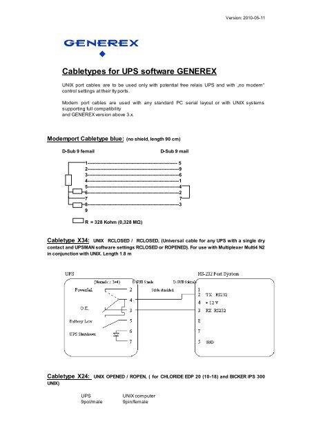 DC 2,1 x 5,5 mm Netzkabel Steckerbuchse 4er Pack