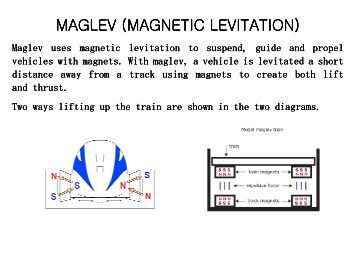 magnetic levitation research papers Wwwijrmetcom international journal of research in mechanical review paper on wind turbine using magnetic levitation 1 magnetic levitation possesses.