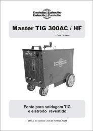 Master TIG 300AC / HF