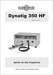 Dynatig 350 HF