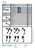 Svetsutrustning till MOTOMAN-robotar - Page 3