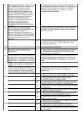 Competentieprofiel - KHBO - Page 2
