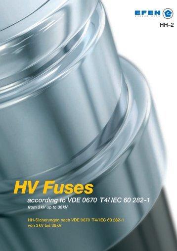 HV Fuses