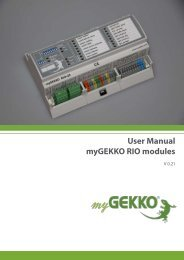 User Manual myGEKKO RIO modules