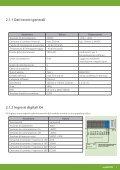 Manuale Moduli myGEKKO RIO - Page 7