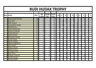 RUDI HUDAX TROPHY