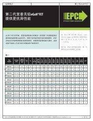 第 二 代 宜 普 无 铅 eGaN®FET 提 供 更 优 异 性 能