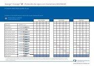 tioLogic / tioLogic ST - Protocollo chirurgico con strumentario ADVANCED