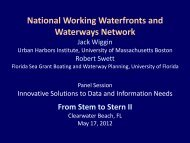 National Working Waterfronts and Waterways Network