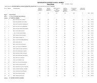 maharashtra-nursing-council-mumbai-result-sheet Online C Form Download Maharashtra on borland compiler, intel linux compiler, programming pdf, programming language compiler, programming for windows 10, bloodshed dev, language book pdf,