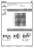 Katalog Wärmeverteilung - Seite 6