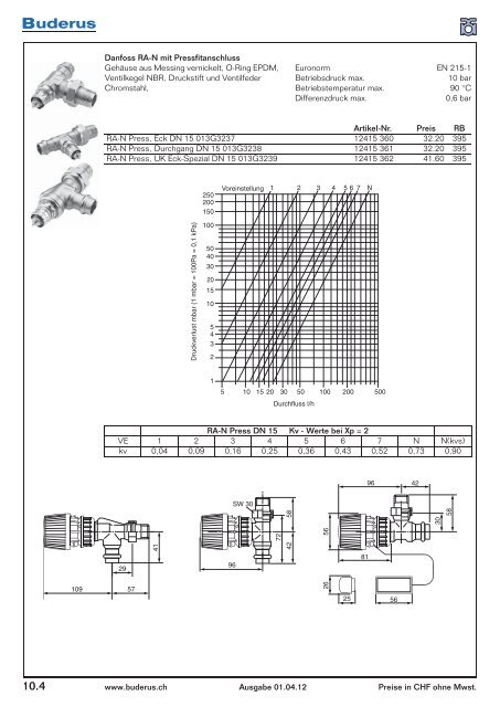 Katalog Wärmeverteilung